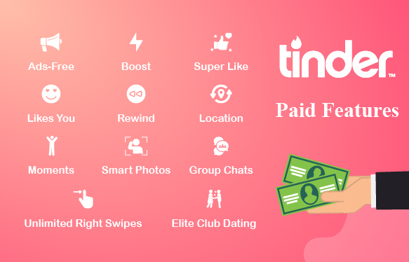 paid Features of Tinder