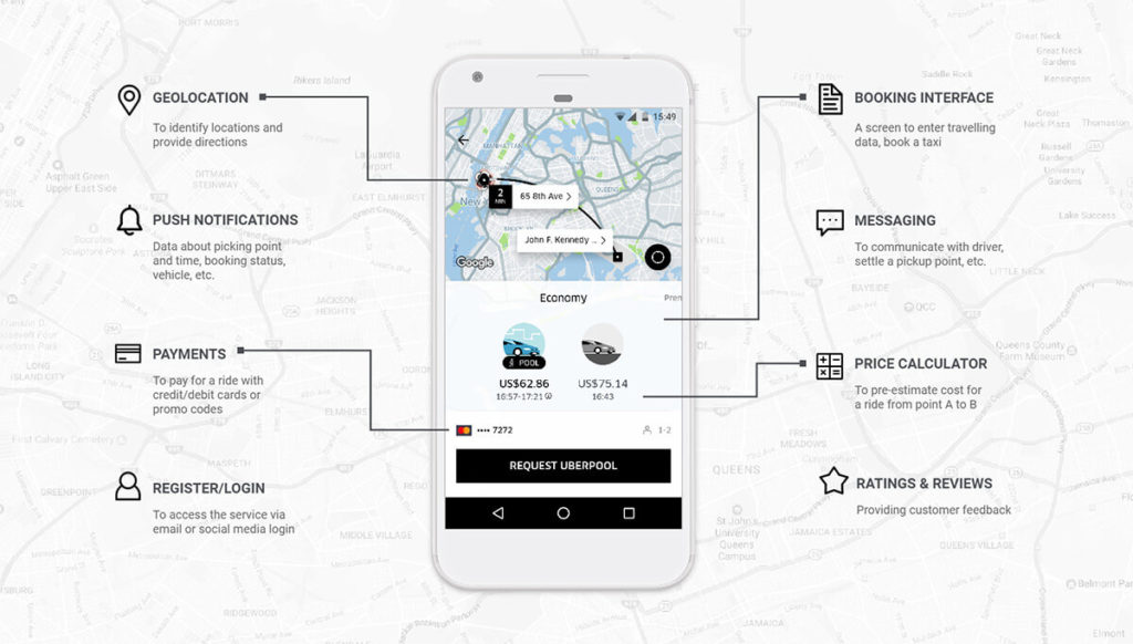 Features to build an app like Uber