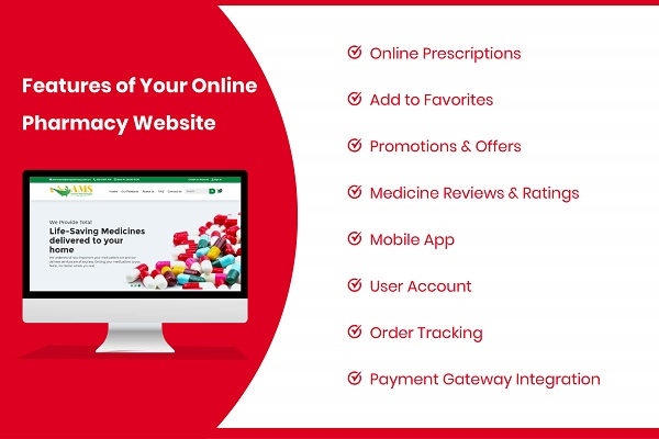 Top Features for Pharmacy Website