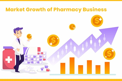 Market Growth for Medical Store