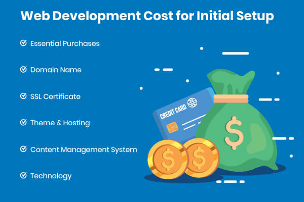 Cost for Website Development