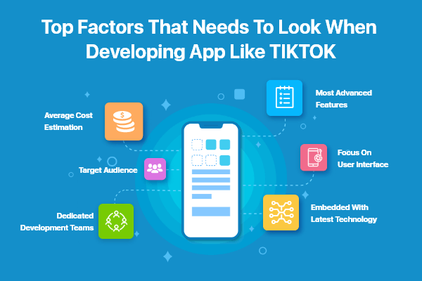 TikTok App Development Planning