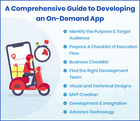 Steps to Develop App for On-Demand Services