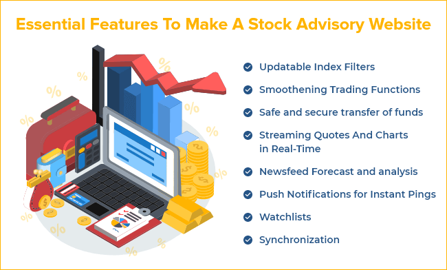 Top Features of Stock Advisory Website