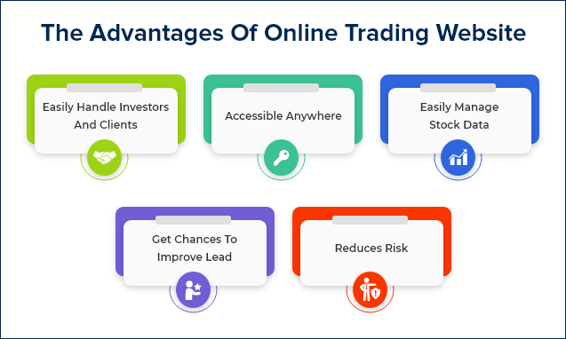 Benefits of Trading Website