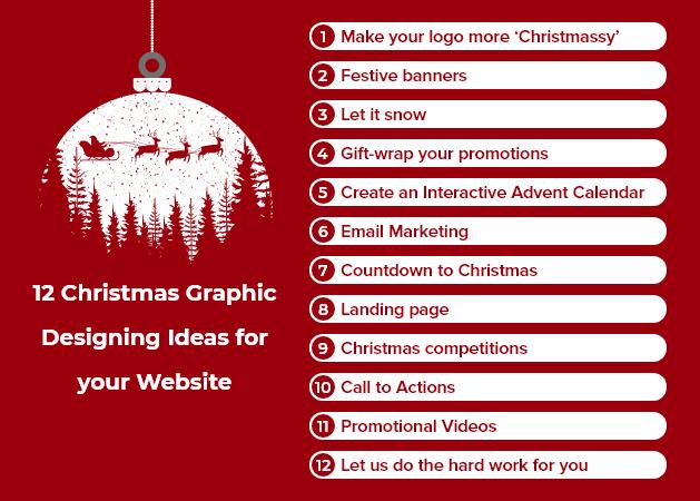 Top Christmas Graphics Designing Ideas
