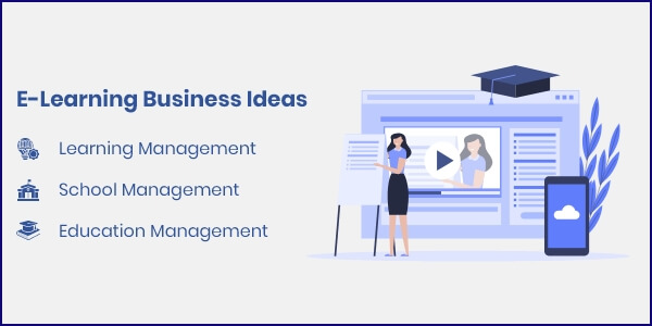 Online E-Learning Business Ideas for Development