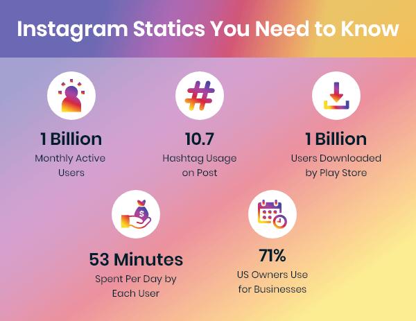Instagram Statics