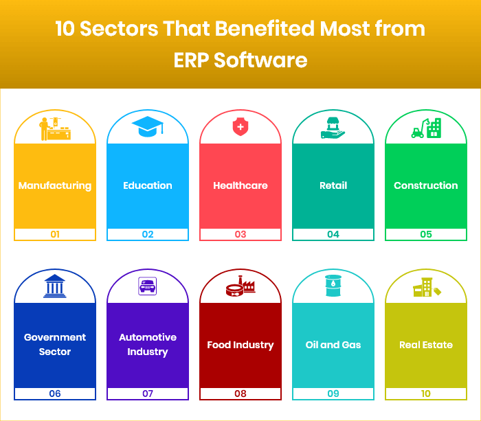 Top Industries where use ERP for Management