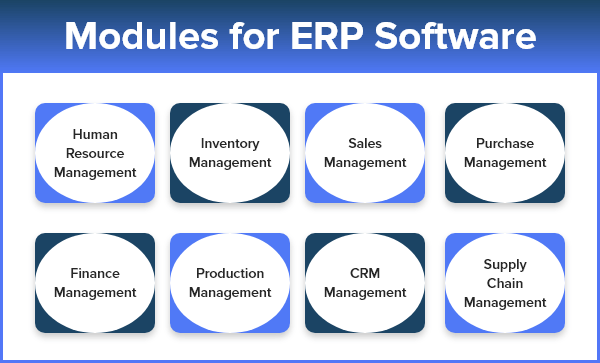 Top Modules of ERP Software