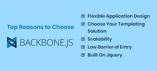 Backbone.Js Features