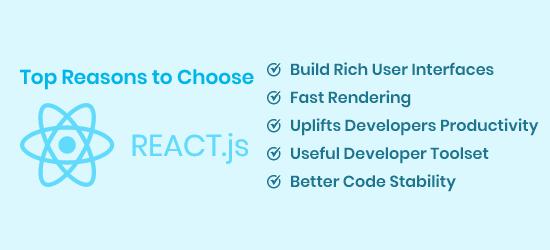 React.Js Features
