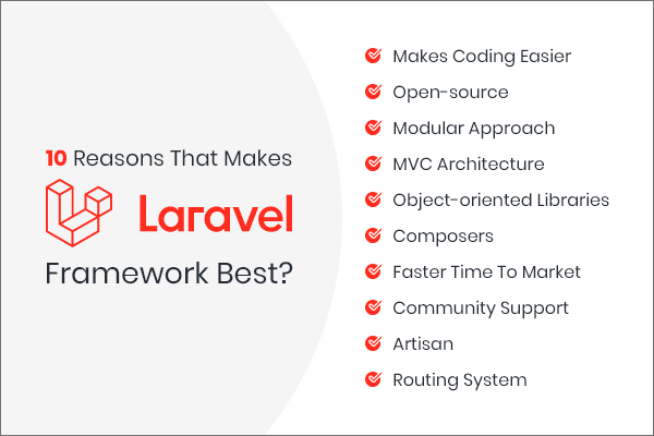Top Reasons to Choose Laravel for App