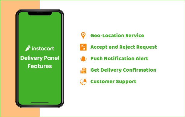 Instacart Delivery panel Features