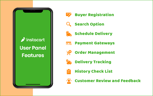 Instacart Features for User Panel