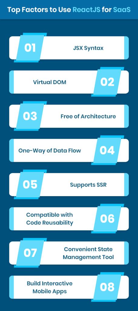 Top Reasons to Choose React JS