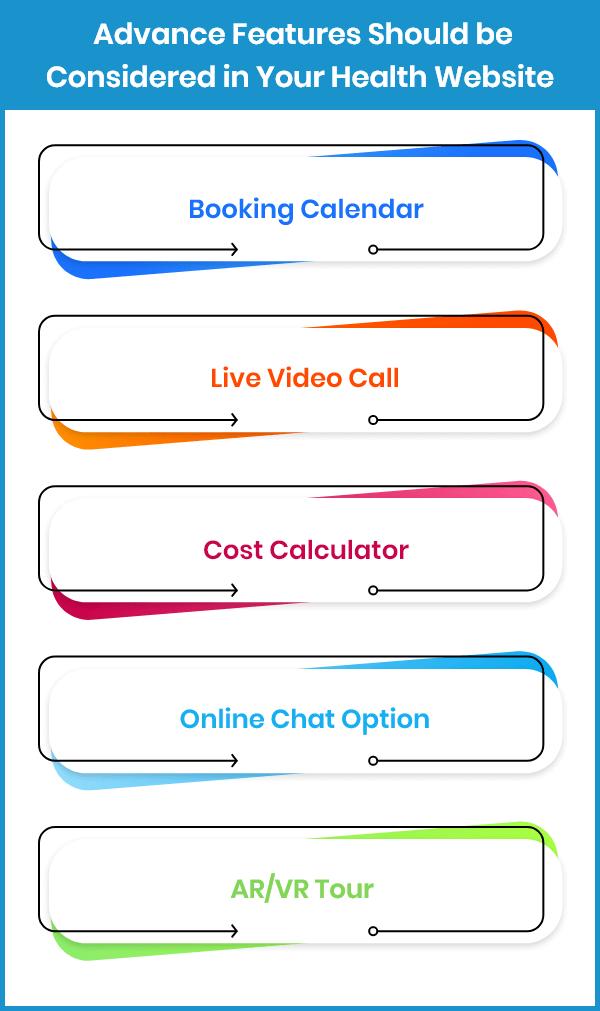 Top Features for Heath Practice