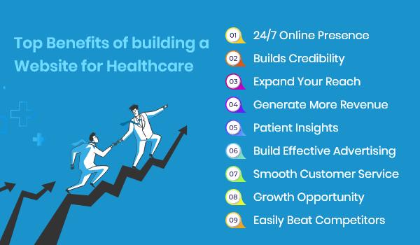 Top Benefits of Having Medical Website