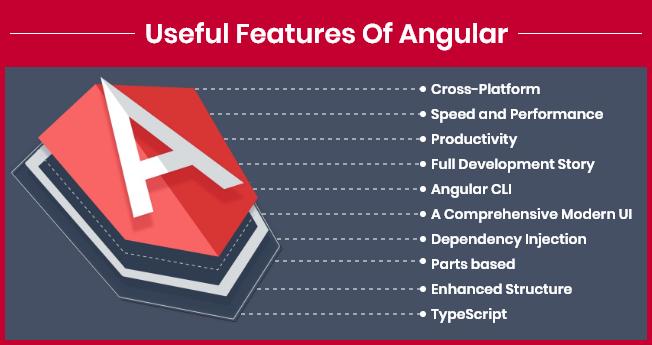 Top Features of Angular Framework