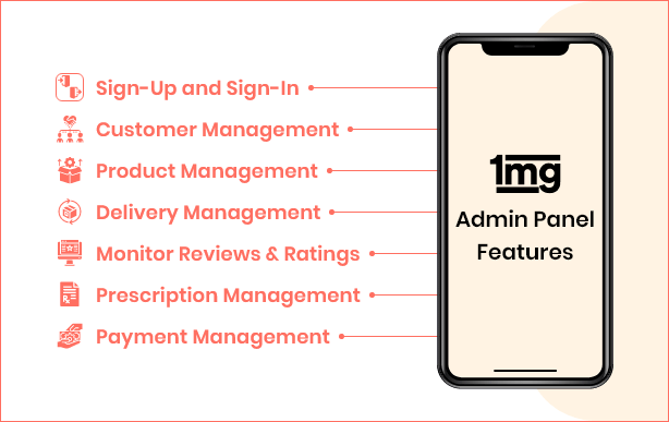 Top Admin Panel Features for 1mg App