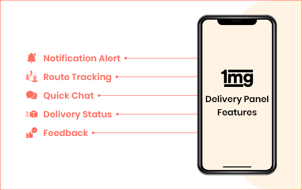 Top Delivery Panel Features for 1mg App