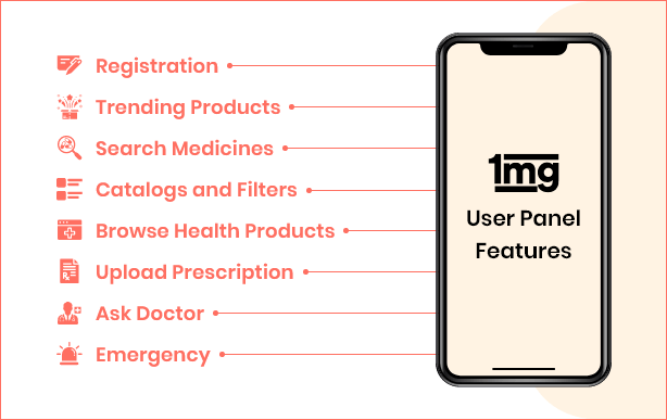 Top User Panel Features for 1mg App