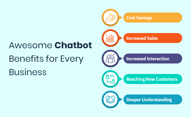 Chatbot Benefits for Business
