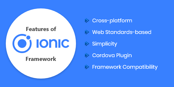 Top Features of Ionic Framework